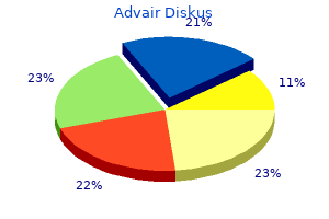 buy advair diskus 100mcg low cost
