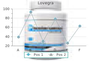 discount lovegra 100mg with amex