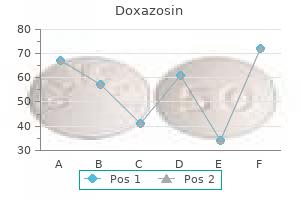 2mg doxazosin free shipping