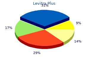 generic levitra plus 400mg otc