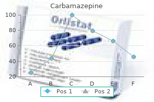 order carbamazepine with american express