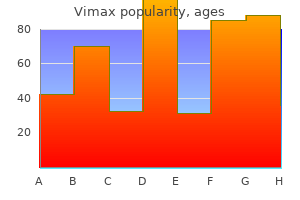 buy vimax online from canada