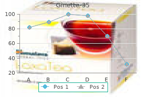 generic 2mg ginette-35 free shipping