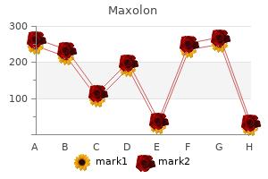 purchase maxolon uk