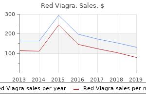 buy cheapest red viagra
