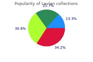 purchase levlen paypal
