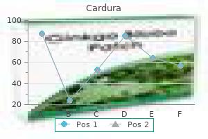 buy cardura 4mg lowest price