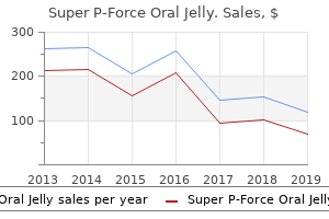cheap super p-force oral jelly online mastercard