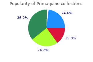 buy discount primaquine 15 mg line