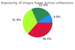viagra super active 25mg discount