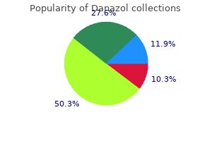 purchase danazol without a prescription