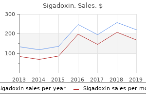 purchase sigadoxin 200 mg with visa