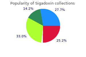 purchase 200 mg sigadoxin with visa