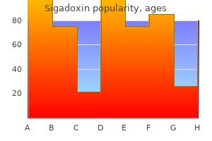 sigadoxin 100mg online