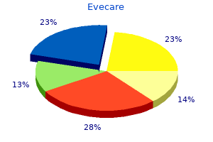 buy cheap evecare on line