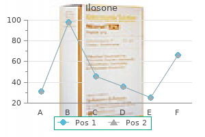 order ilosone cheap