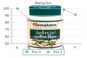 buy 4 mg periactin