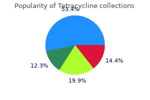 buy tetracycline 250 mg