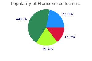 buy etoricoxib without prescription