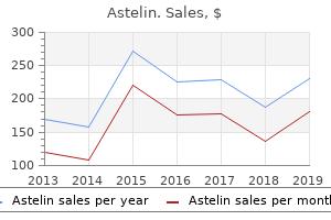 purchase astelin canada