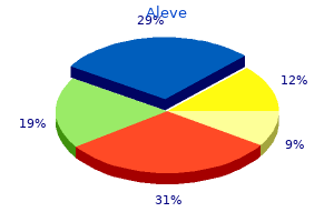 cheap aleve online amex