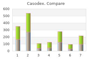 order 50mg casodex with mastercard