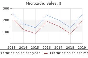 cheap 25mg microzide mastercard
