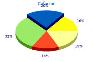 buy cefaclor 250 mg on-line