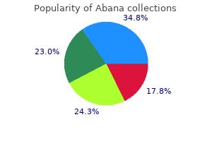buy abana from india