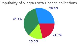 purchase genuine viagra extra dosage line