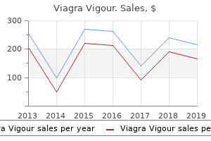purchase 800mg viagra vigour fast delivery