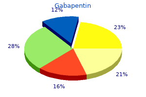 purchase gabapentin on line