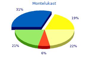 buy montelukast online now