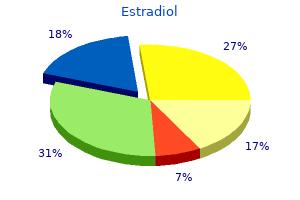 purchase estradiol 1mg mastercard