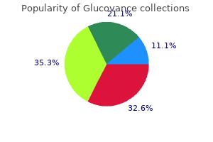 buy cheap glucovance 400/2.5mg on-line