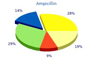 buy cheap ampicillin 500 mg on-line