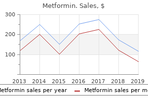 metformin 500mg low cost