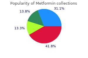 buy genuine metformin online