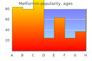 cheap metformin 500 mg mastercard