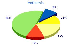 discount metformin 500 mg without prescription