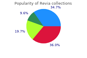 purchase generic revia from india