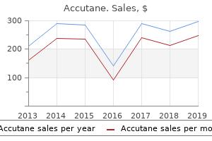 discount accutane line