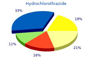 order hydrochlorothiazide american express