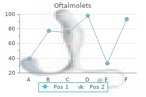purchase oftalmolets from india