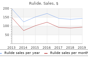 purchase rulide 150mg on line