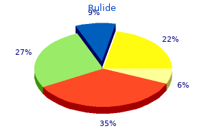 buy cheap rulide 150mg online