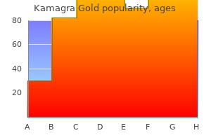 discount kamagra gold 100 mg mastercard