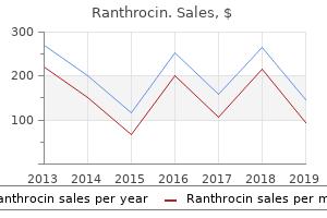 buy genuine ranthrocin online