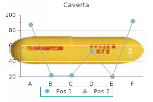 purchase 100mg caverta overnight delivery