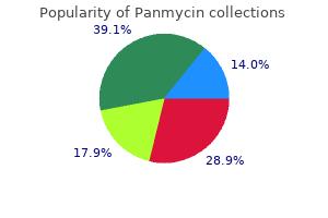 buy cheap panmycin 500 mg on line